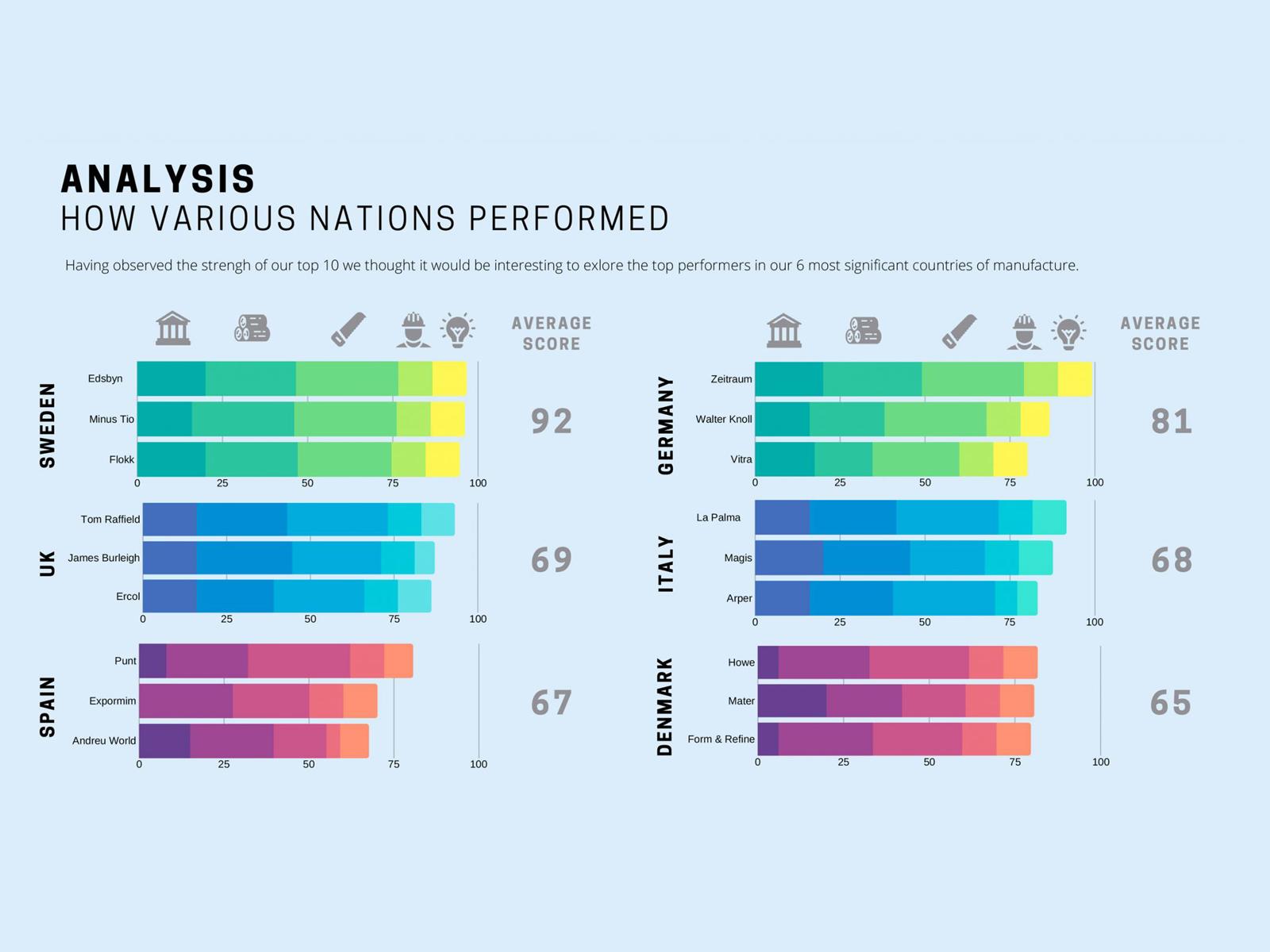 https://www.minustio.se/wp-content/uploads/2021/05/Sustainability-survey-RIGHT.jpg